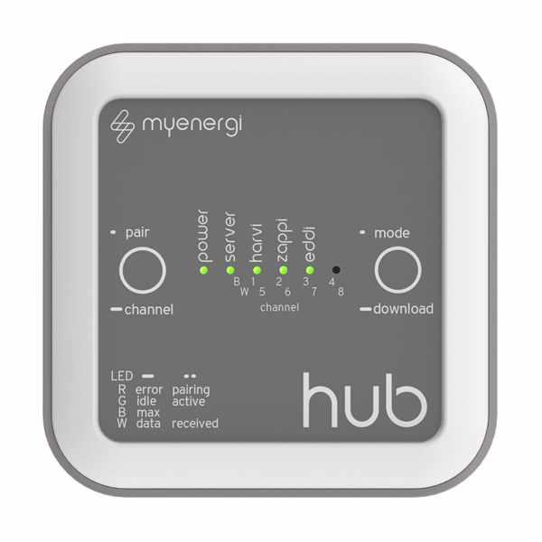 myenergi WEB-Anbindung hub + app